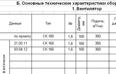 Акт Замены Спидометра Образец — Sovhoz.me